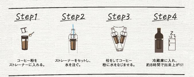 水出しコーヒー作り方