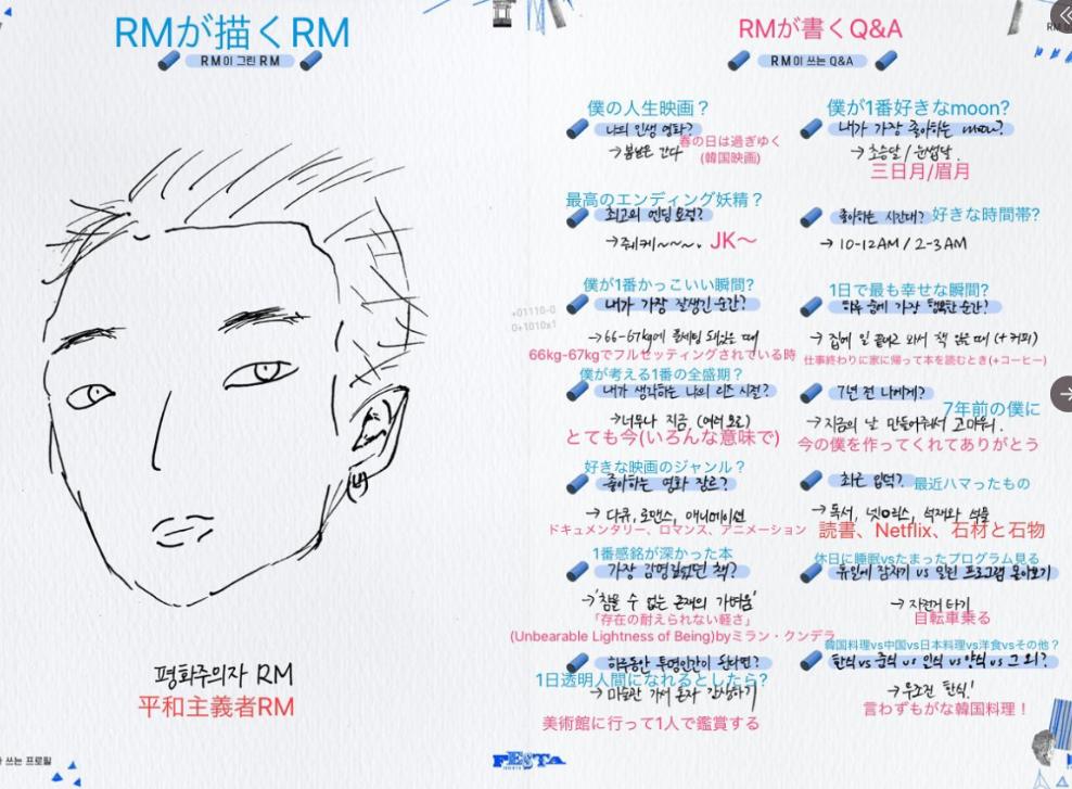 RM プロフィール